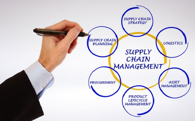 don t let your supply chain control